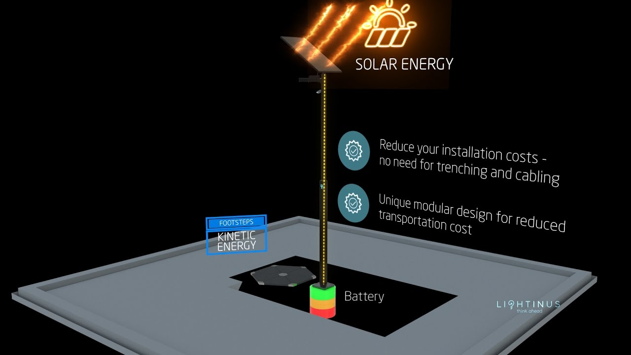Using kinetic and solar energy to power Solar Street Light