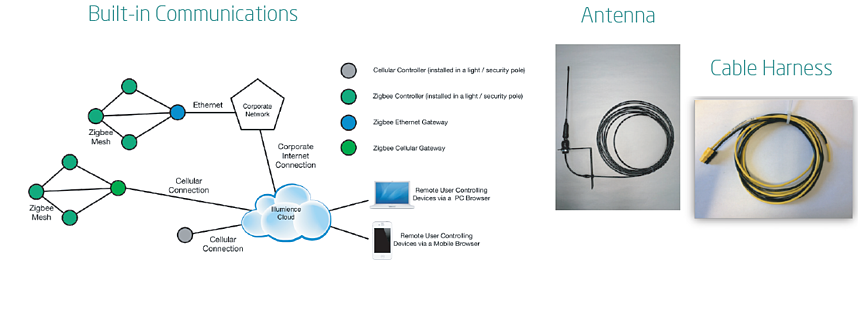 WHAT'S IN YOUR SMART SOLAR STREET LIGHT: SYSTEM DESIGN AND